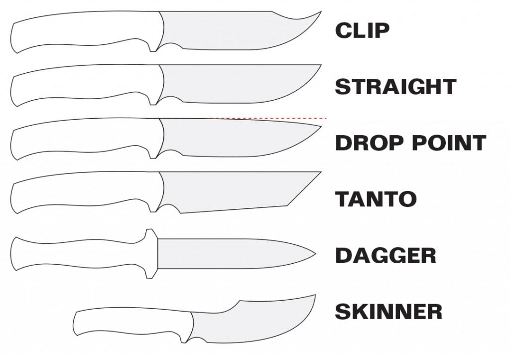 Knife Blade Style